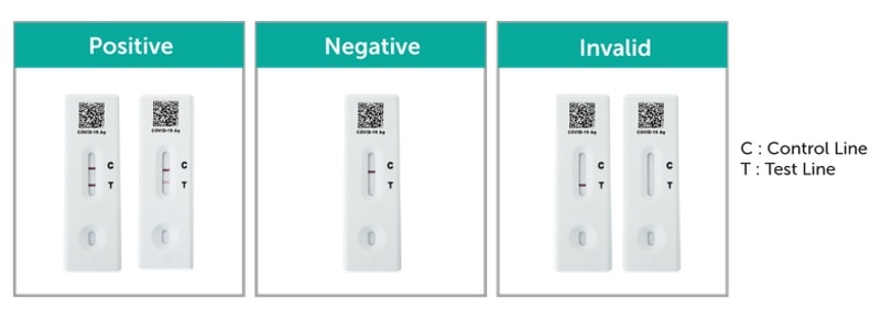 how to read the result for salixium covid 19 salive home test kit