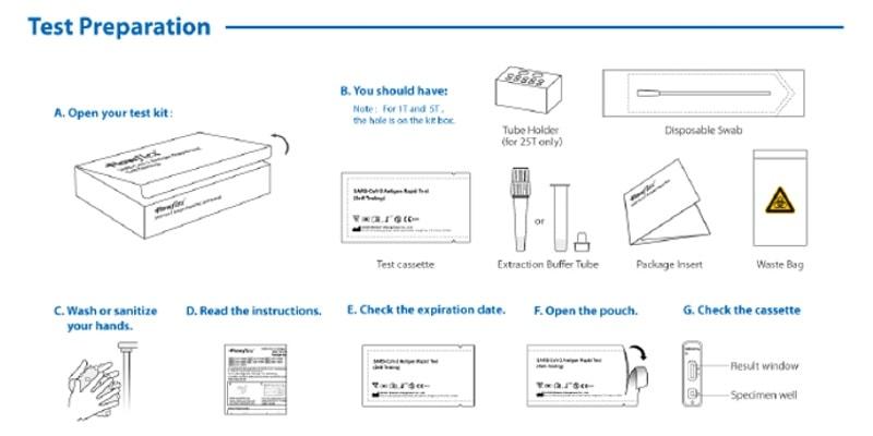 flowflex™ sars cov 2 antigen rapid test (self testing) test preparation