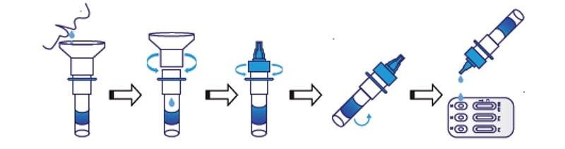 instruction for 2019 ncov ag & influenza a:b ag rapid co detection kit
