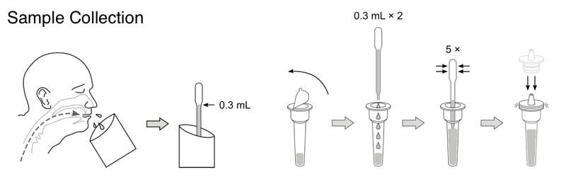 newgene bioengineering covid 19 antigen detection kit sample collection