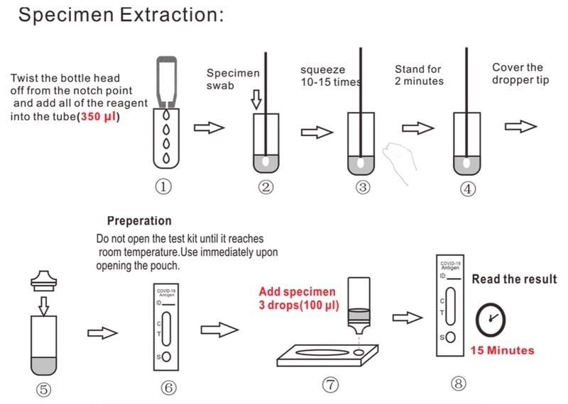 lyher® novel coronavirus (covid 19) antigen test kit (colloidal gold) specimen extraction