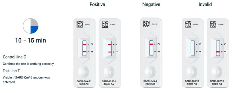 roche sars cov 2 antigen self test nasal interpretation result